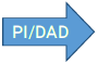 pr-dad